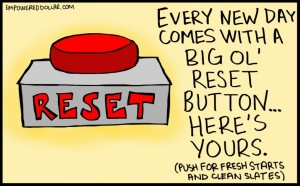 Reset-Button-Text-1024x636