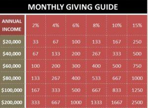 giving-grid-jpg